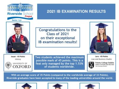 Photo for the article IB Examination Results 2021